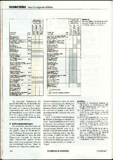 Ausgabe 11 (2000) Seite 684