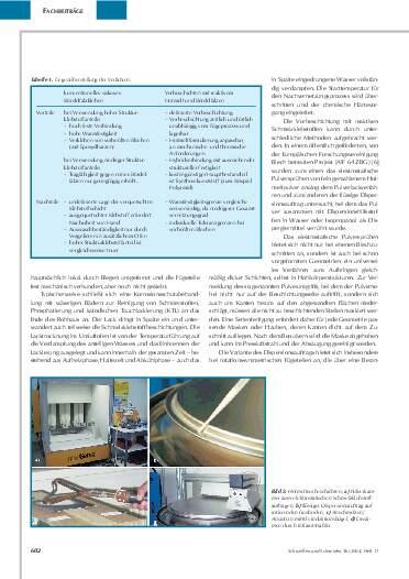Ausgabe 11 (2004) Seite 602