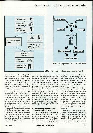 Ausgabe 12 (2000) Seite 729
