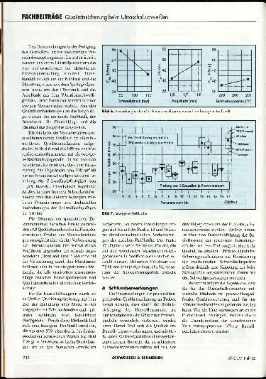 Ausgabe 12 (2000) Seite 732