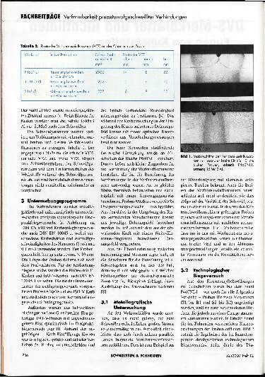 Ausgabe 12 (2000) Seite 736