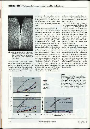 Ausgabe 12 (2000) Seite 740