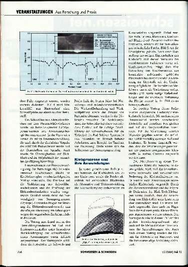 Ausgabe 12 (2000) Seite 756