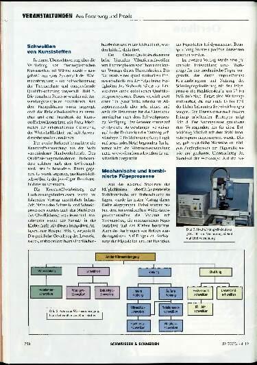 Ausgabe 12 (2000) Seite 758