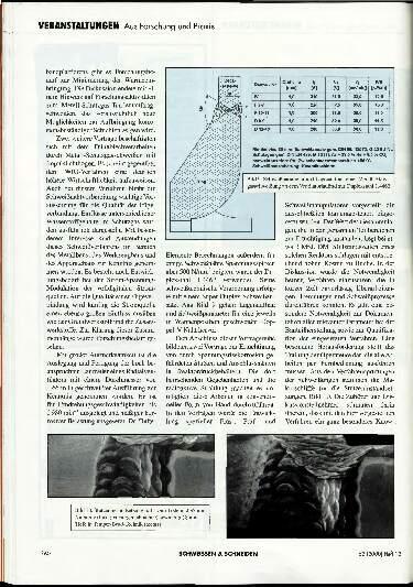 Ausgabe 12 (2000) Seite 760