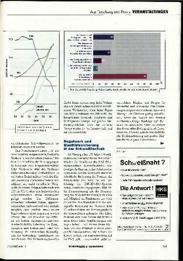 Ausgabe 12 (2000) Seite 769