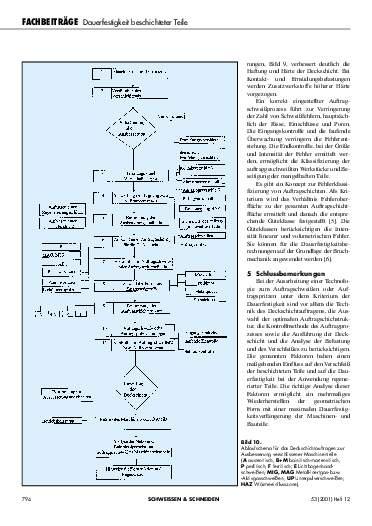 Ausgabe 12 (2001) Seite 794