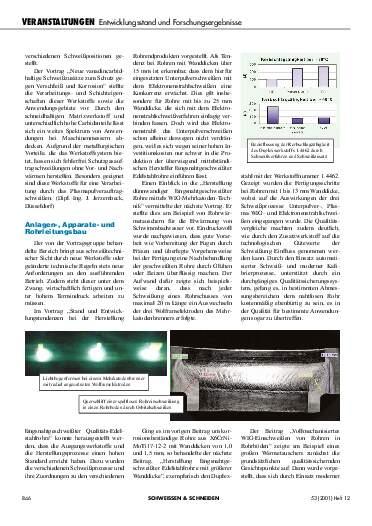 Ausgabe 12 (2001) Seite 846