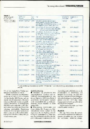 Ausgabe 2 (2000) Seite 117