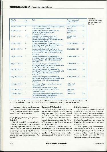 Ausgabe 2 (2000) Seite 120