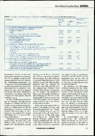 Ausgabe 2 (2000) Seite 63