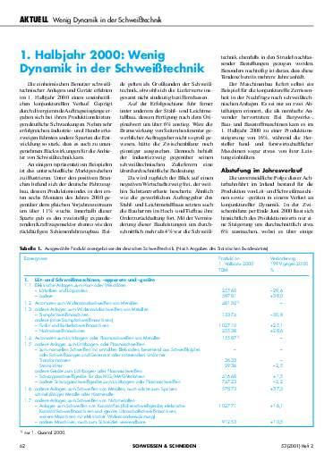 Ausgabe 2 (2001) Seite 62
