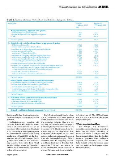 Ausgabe 2 (2001) Seite 63