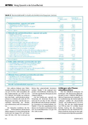 Ausgabe 2 (2001) Seite 64