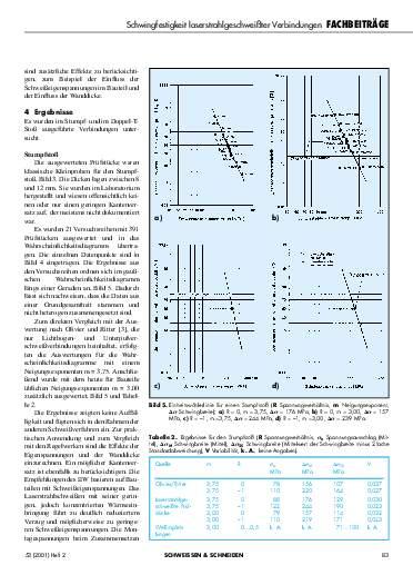 Ausgabe 2 (2001) Seite 83