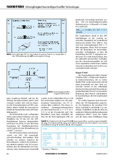 Ausgabe 2 (2001) Seite 84