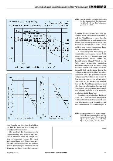 Ausgabe 2 (2001) Seite 85