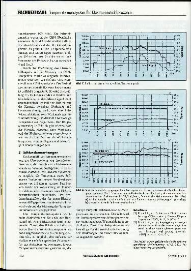 Ausgabe 3 (2000) Seite 164