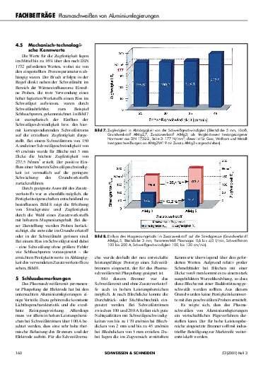 Ausgabe 3 (2001) Seite 160
