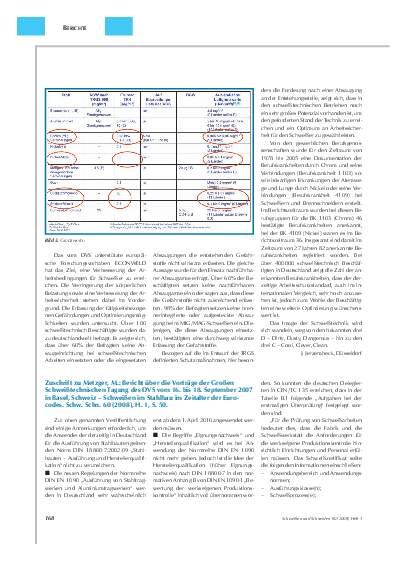 Ausgabe 3 (2008) Seite 168