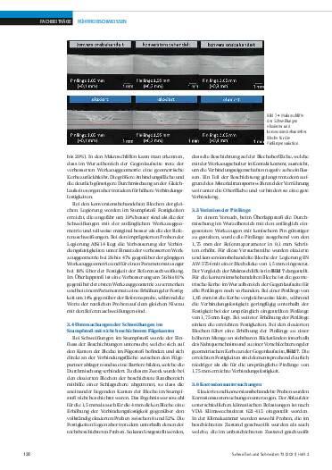Ausgabe 3 (2021) Seite 128