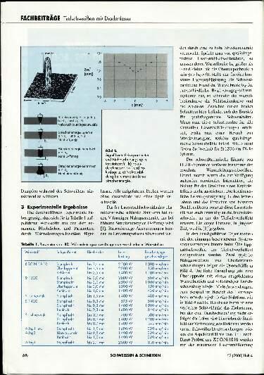Ausgabe 4 (2000) Seite 208