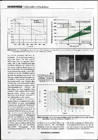 Ausgabe 4 (2000) Seite 210