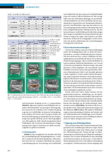 Ausgabe 4 (2021) Seite 212