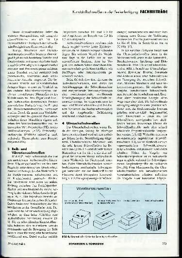 Ausgabe 5 (2000) Seite 273