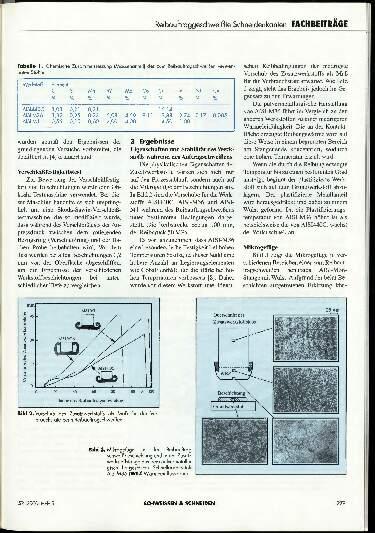 Ausgabe 5 (2000) Seite 279