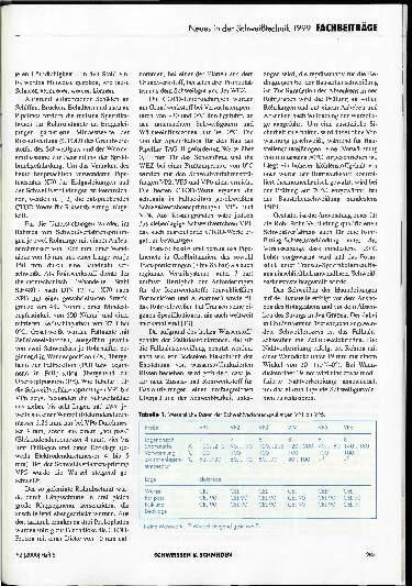 Ausgabe 5 (2000) Seite 287