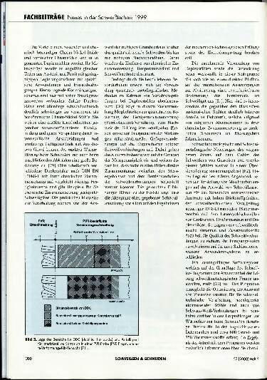 Ausgabe 5 (2000) Seite 300