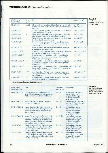 Ausgabe 5 (2000) Seite 314