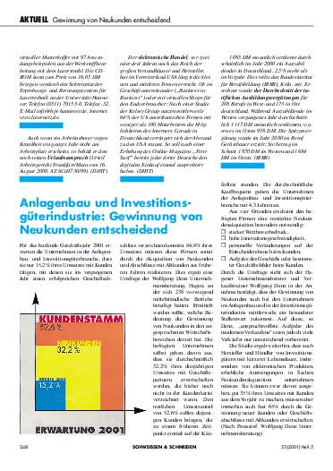 Ausgabe 5 (2001) Seite 248
