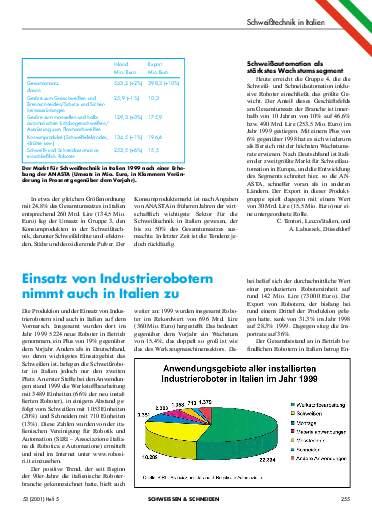 Ausgabe 5 (2001) Seite 255