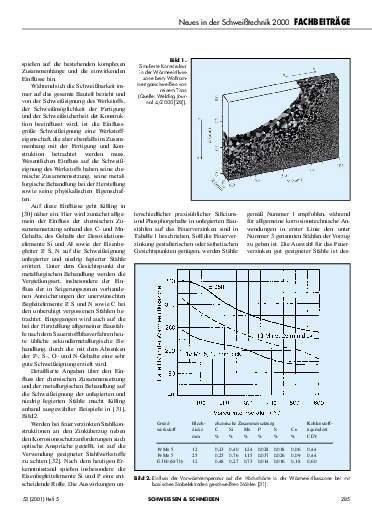 Ausgabe 5 (2001) Seite 285