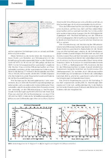 Ausgabe 5 (2004) Seite 202