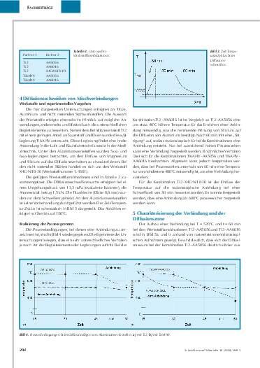 Ausgabe 5 (2004) Seite 204