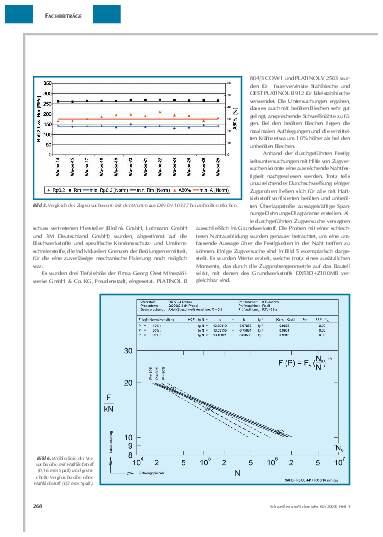 Ausgabe 5 (2008) Seite 260
