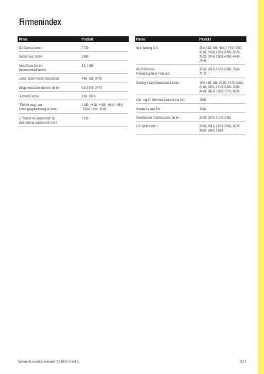 Ausgabe 5 (2021) Seite 331