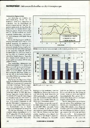 Ausgabe 6 (2000) Seite 338