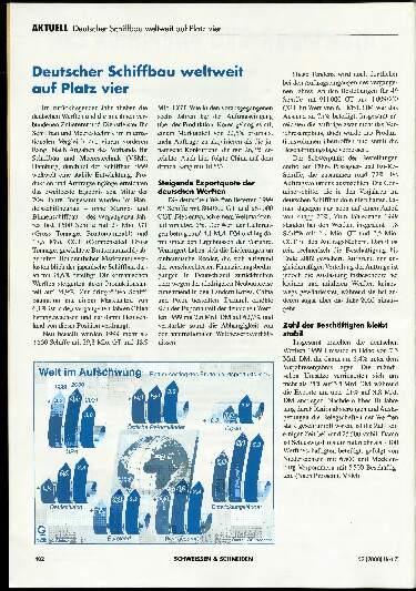 Ausgabe 7 (2000) Seite 402