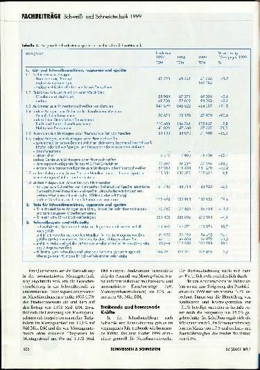 Ausgabe 9 (2000) Seite 508