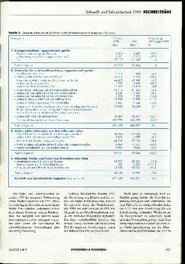 Ausgabe 9 (2000) Seite 509