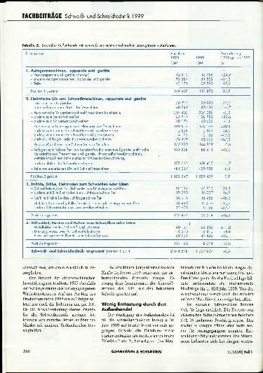 Ausgabe 9 (2000) Seite 510