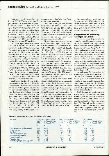Ausgabe 9 (2000) Seite 512