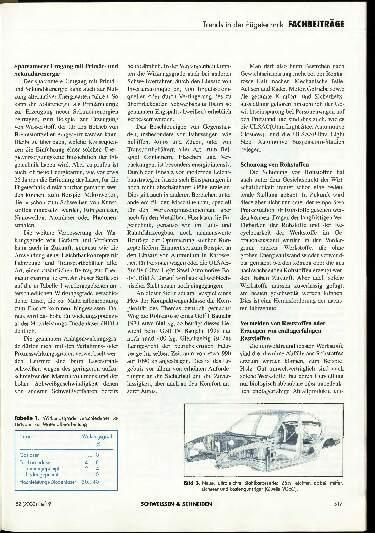 Ausgabe 9 (2000) Seite 517
