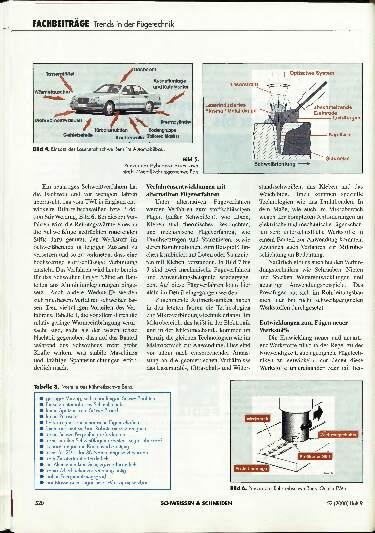 Ausgabe 9 (2000) Seite 520