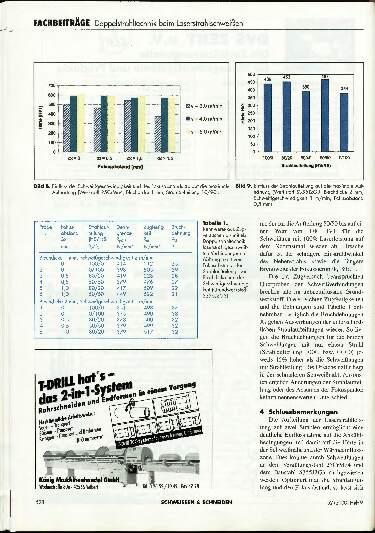 Ausgabe 9 (2000) Seite 528
