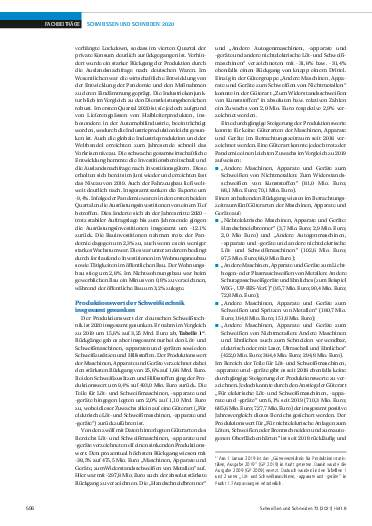Ausgabe 9 (2021) Seite 596